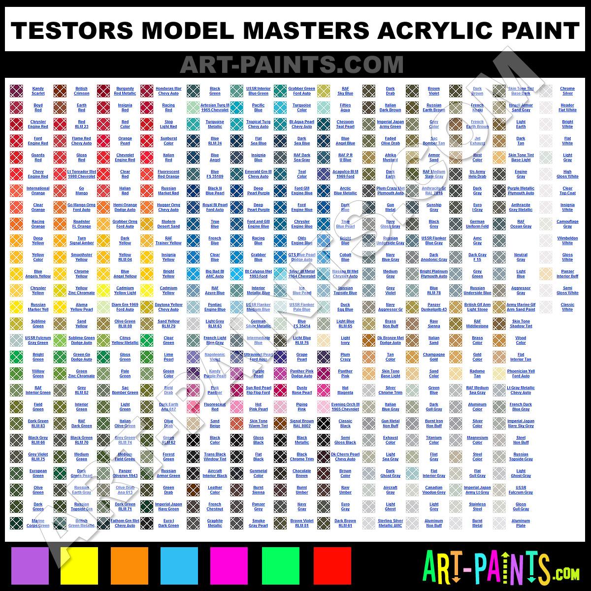 Car Paint Brands List