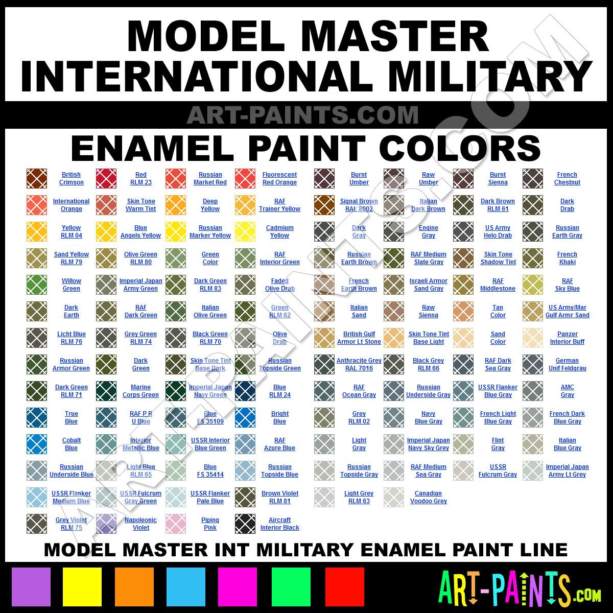 Model Master Paint Color Chart