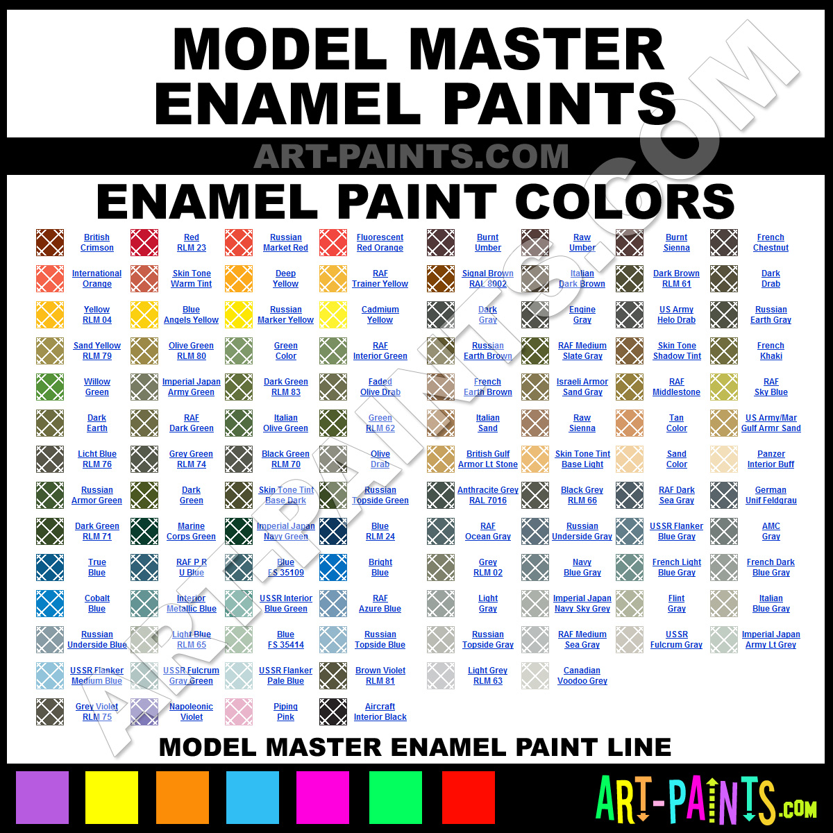 Model Car Paint Brands