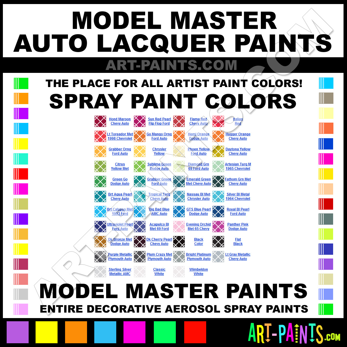 Model Car Lacquer Painting Tips