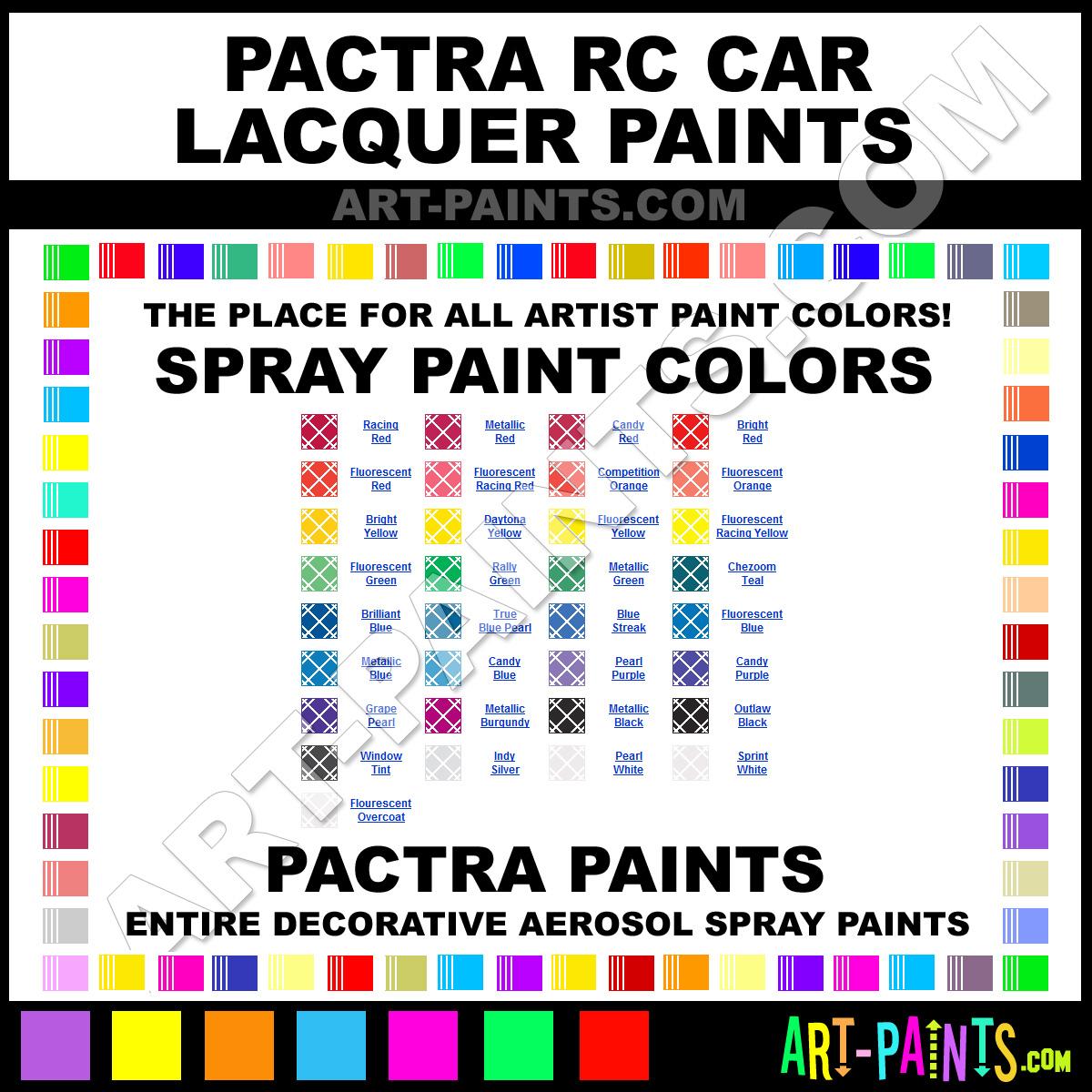Pactra Rc Car Paint