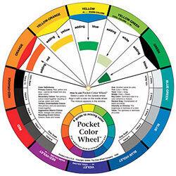 Artist's Color Wheel
