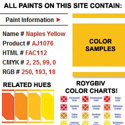 Art Paint Info!